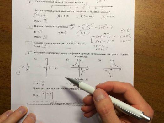 Как оцениваются задания 21-26 ОГЭ по математике