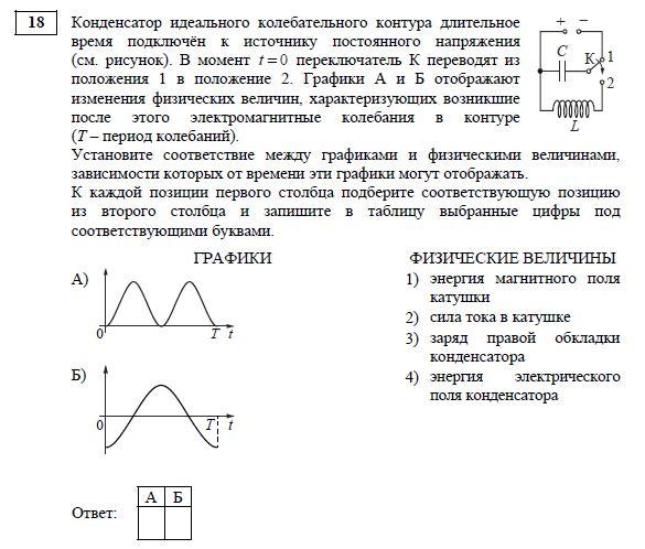 Решу ЕГЭ физика: как справиться с тестовой частью?